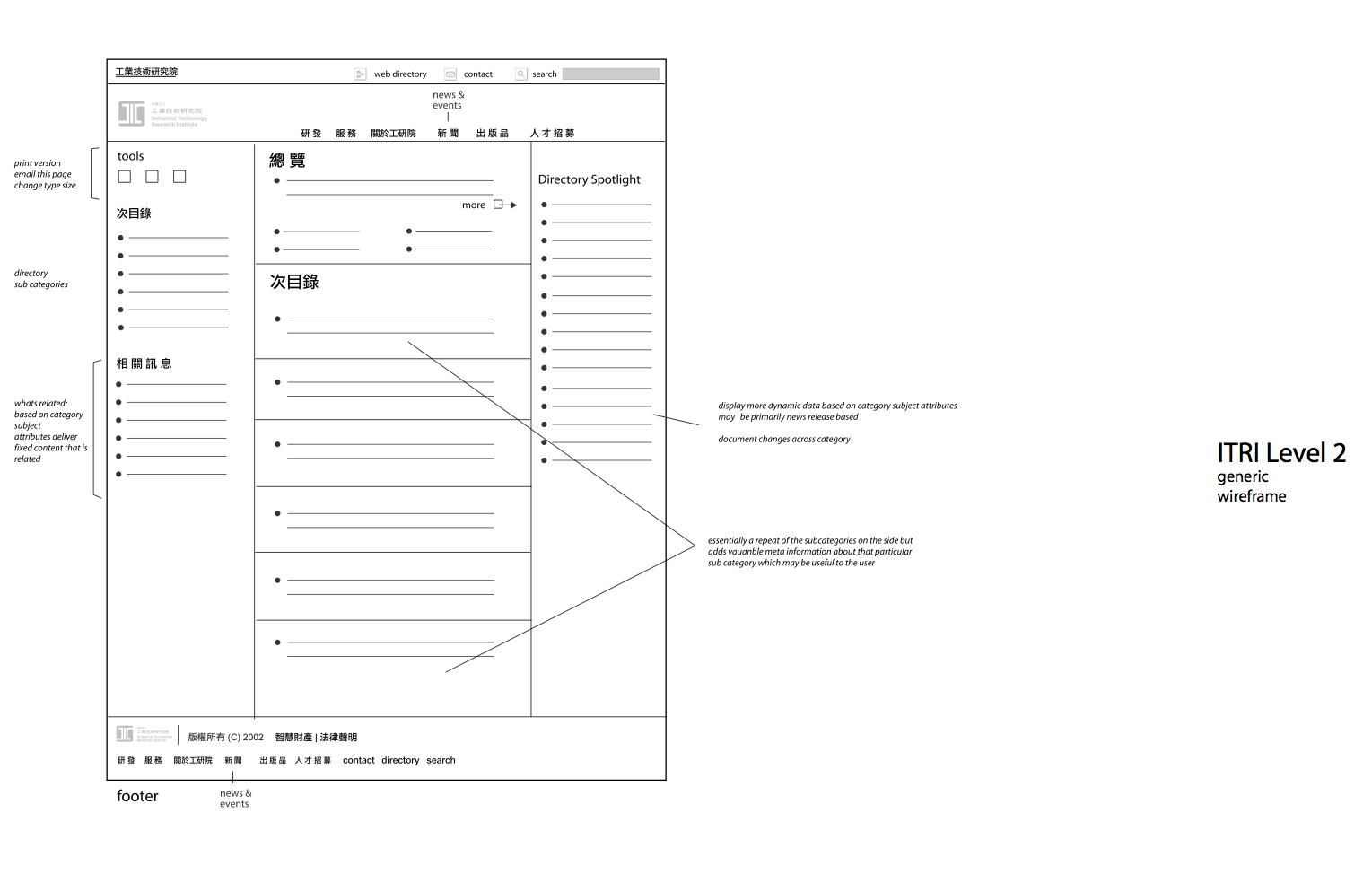 itri-wireframe6